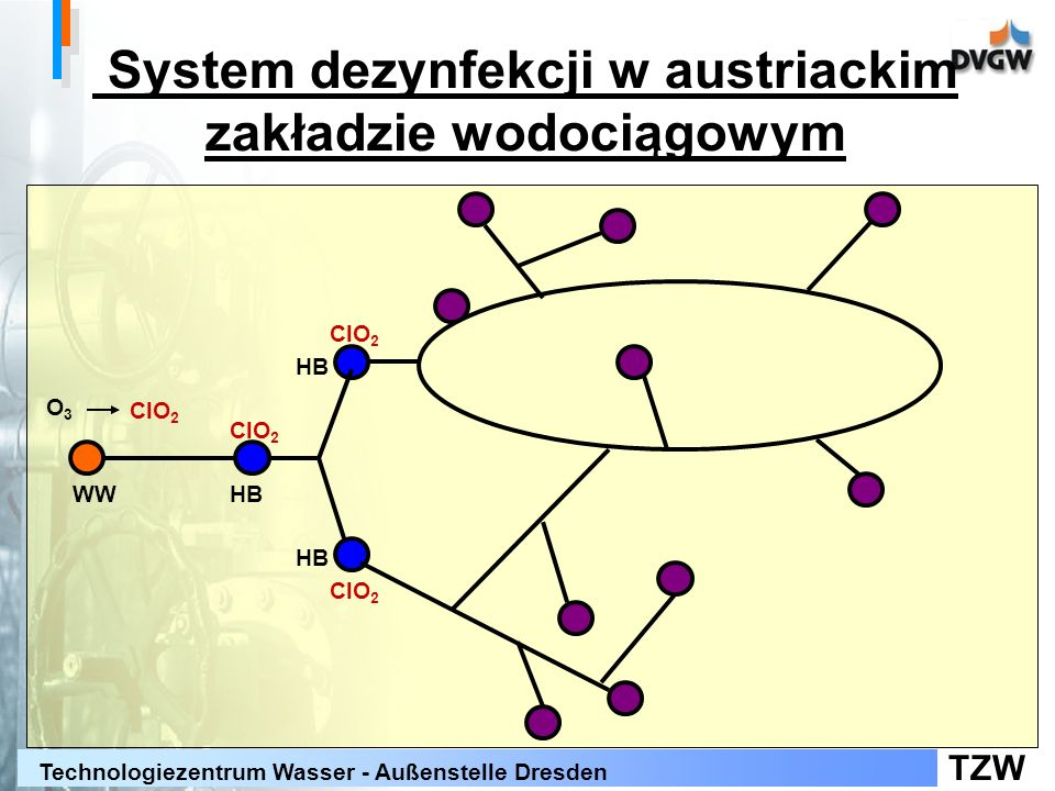 System dezynfekcji w austriackim zakładzie wodociągowym