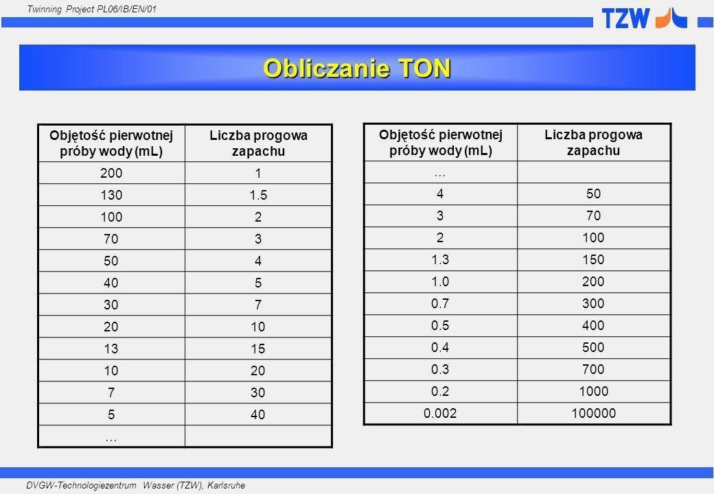 Obliczanie TON Objętość pierwotnej próby wody (mL)