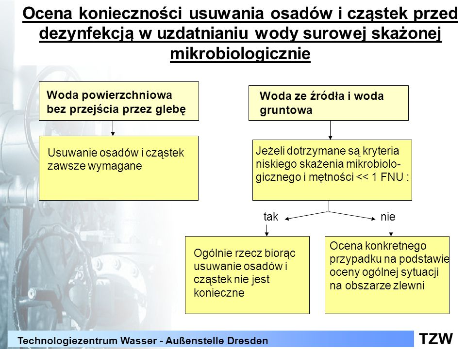 Ocena konieczności usuwania osadów i cząstek przed dezynfekcją w uzdatnianiu wody surowej skażonej mikrobiologicznie