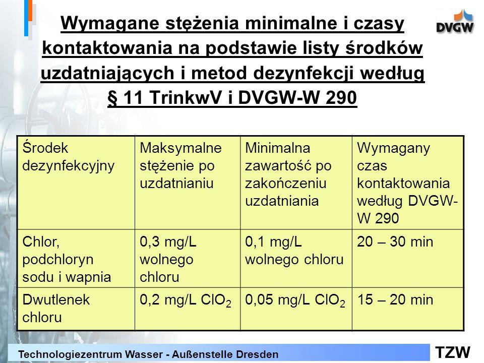 Wymagane stężenia minimalne i czasy kontaktowania na podstawie listy środków uzdatniających i metod dezynfekcji według § 11 TrinkwV i DVGW-W 290