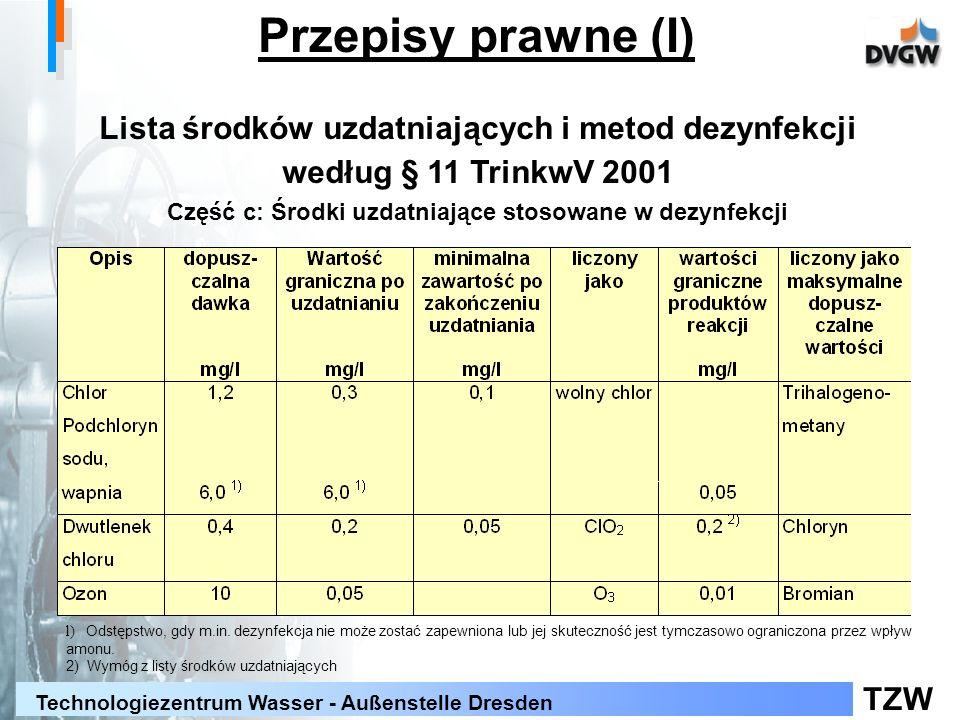 Przepisy prawne (I) Lista środków uzdatniających i metod dezynfekcji