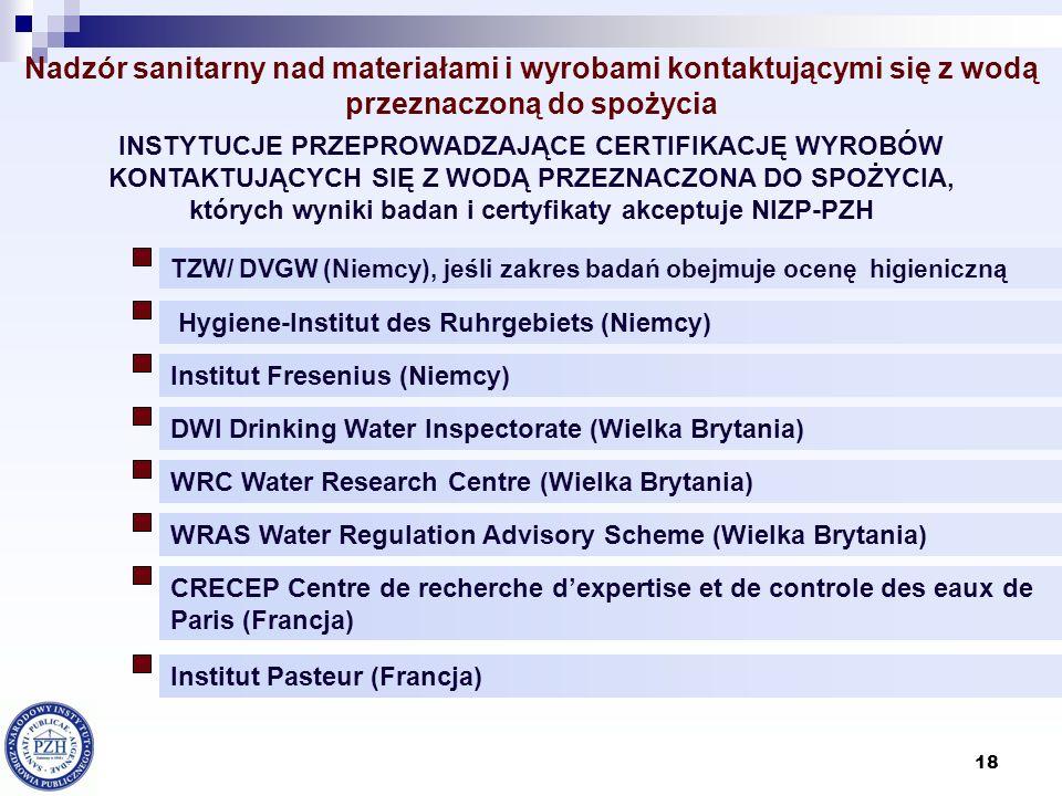 których wyniki badan i certyfikaty akceptuje NIZP-PZH