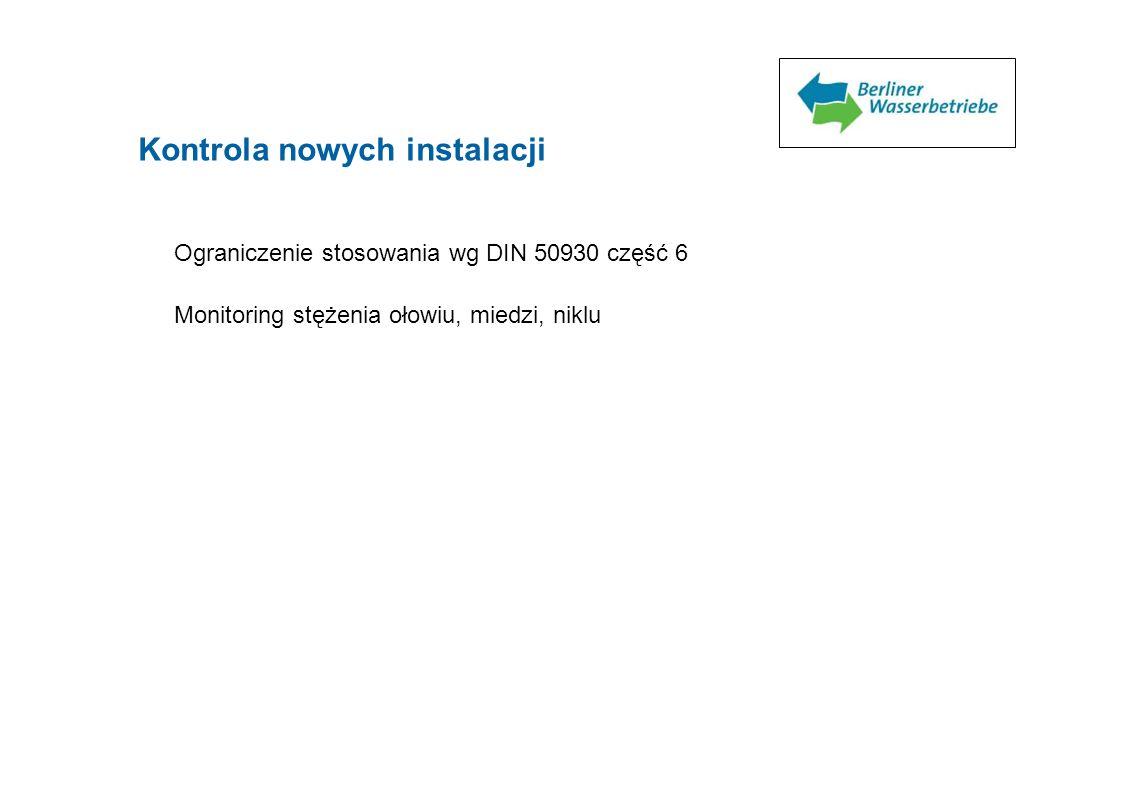 Kontrola nowych instalacji