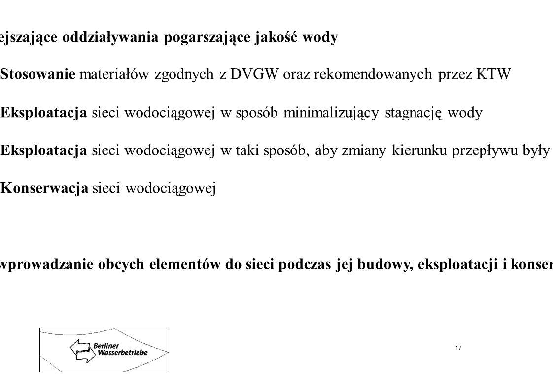 Stosowanie materiałów zgodnych z DVGW oraz rekomendowanych przez KTW