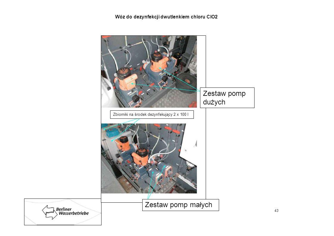 Wóz do dezynfekcji dwutlenkiem chloru ClO2
