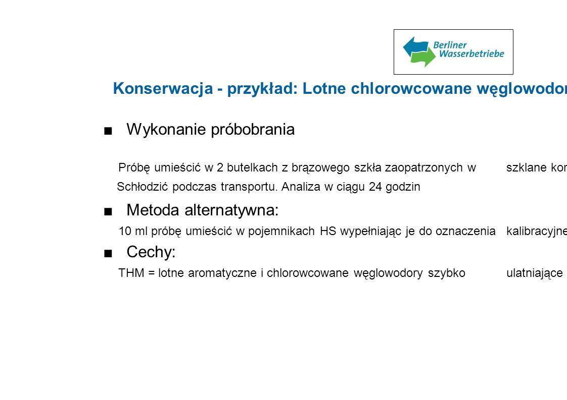 Konserwacja - przykład: Lotne chlorowcowane węglowodory (LHKW)