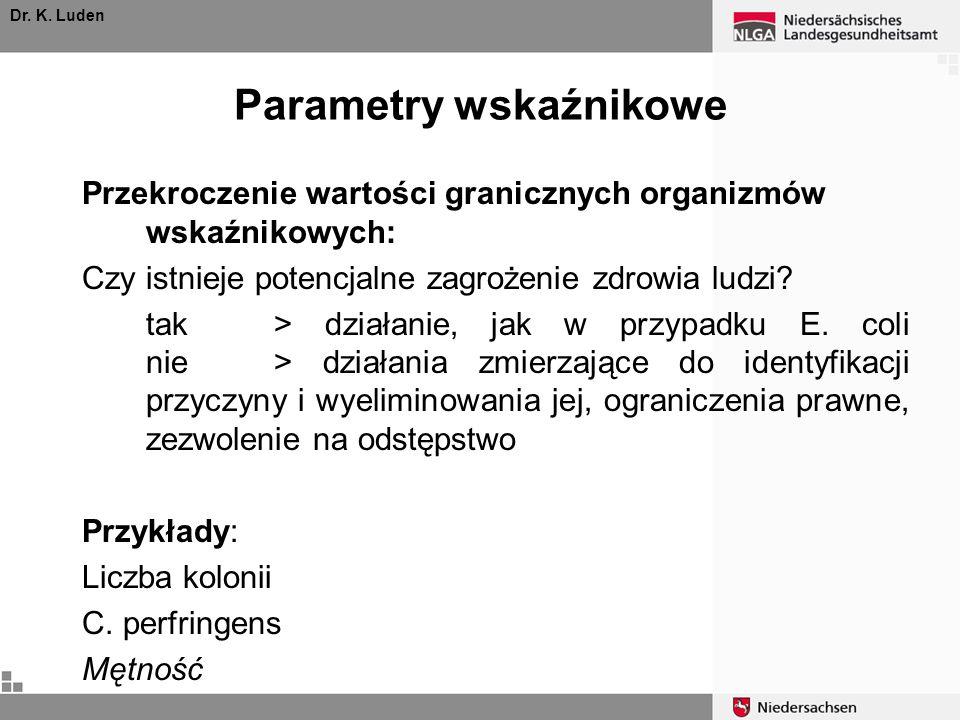 Parametry wskaźnikowe