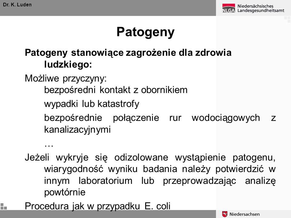 Patogeny Patogeny stanowiące zagrożenie dla zdrowia ludzkiego: