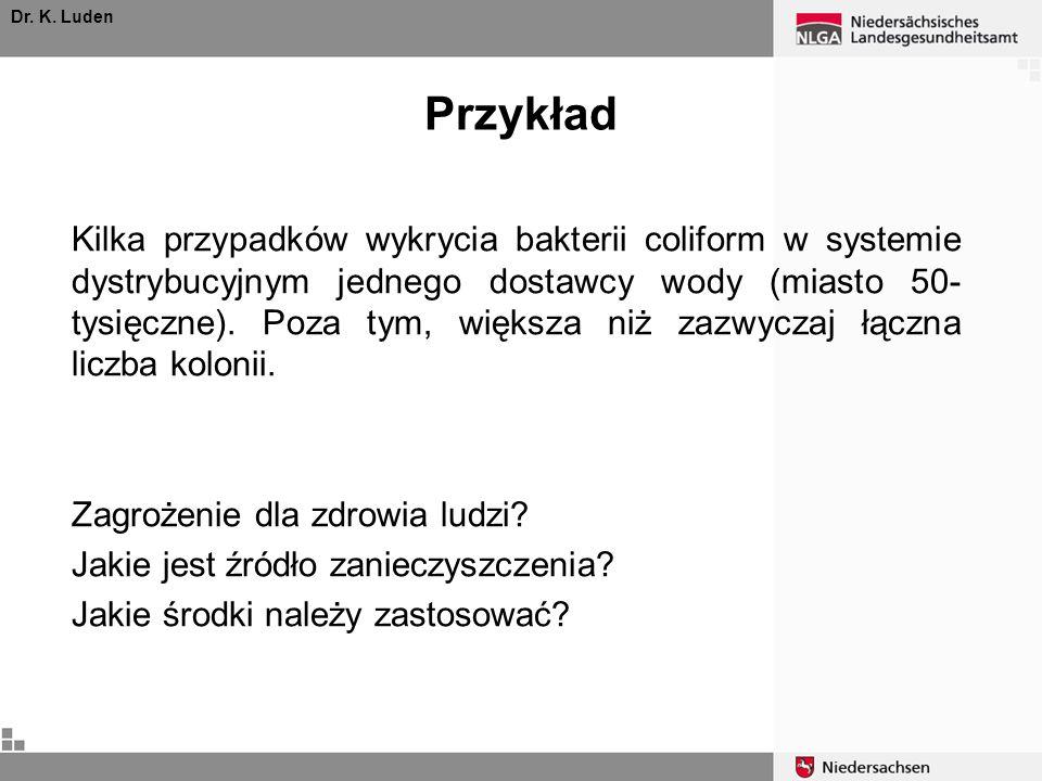 Dr. K. LudenPrzykład.