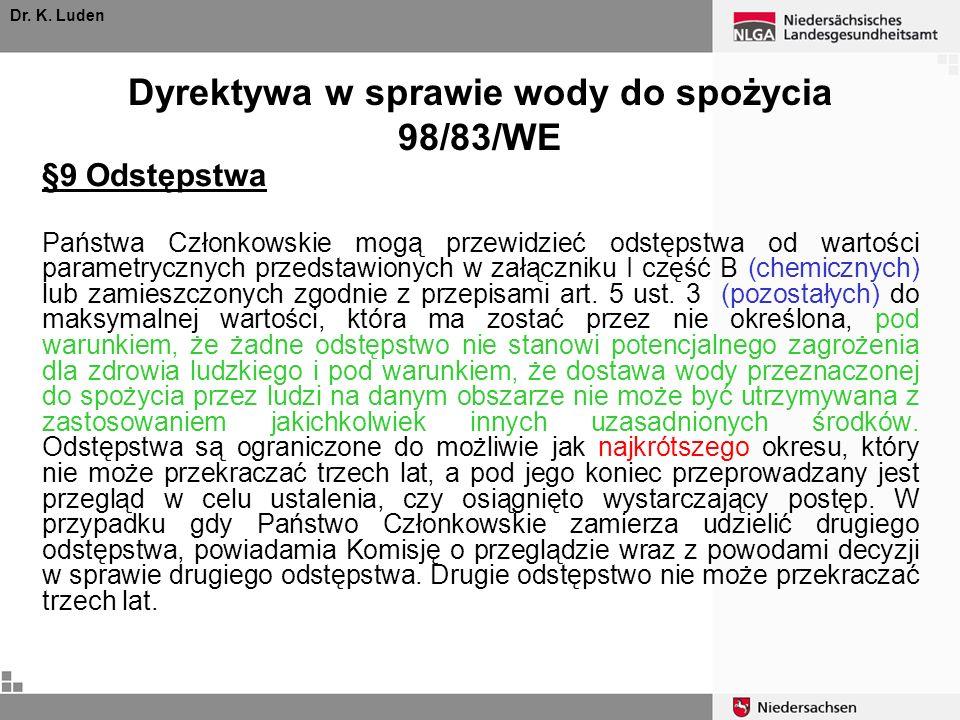 Dyrektywa w sprawie wody do spożycia 98/83/WE
