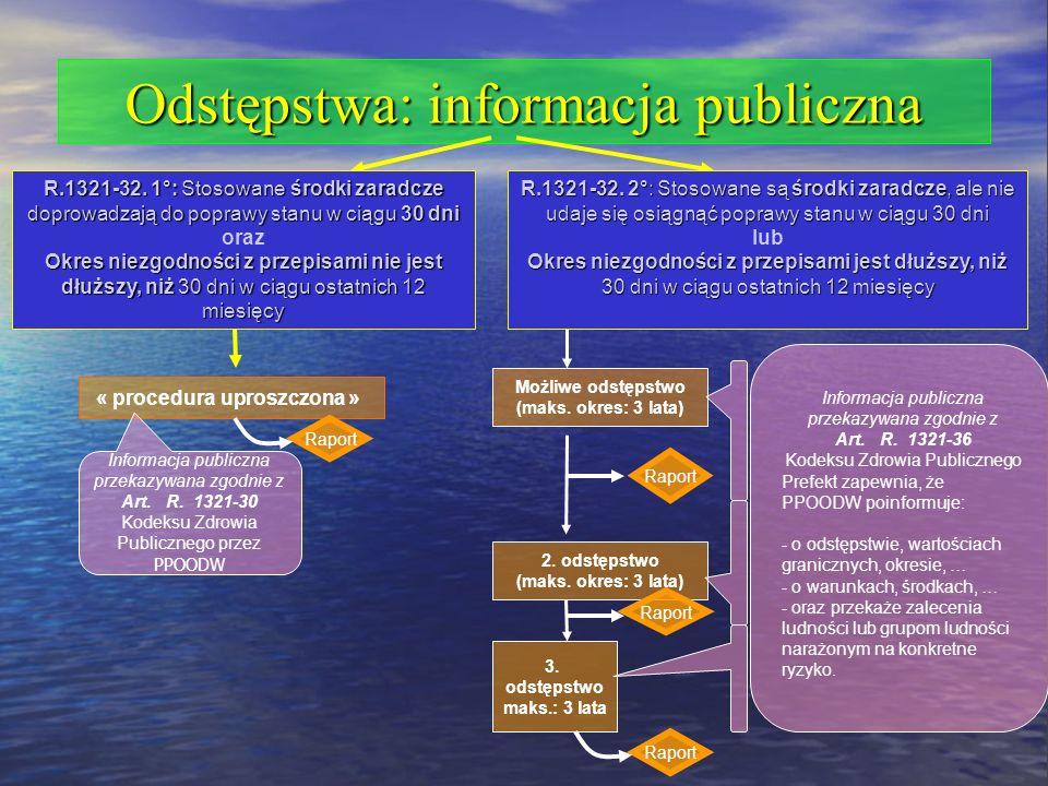 Odstępstwa: informacja publiczna