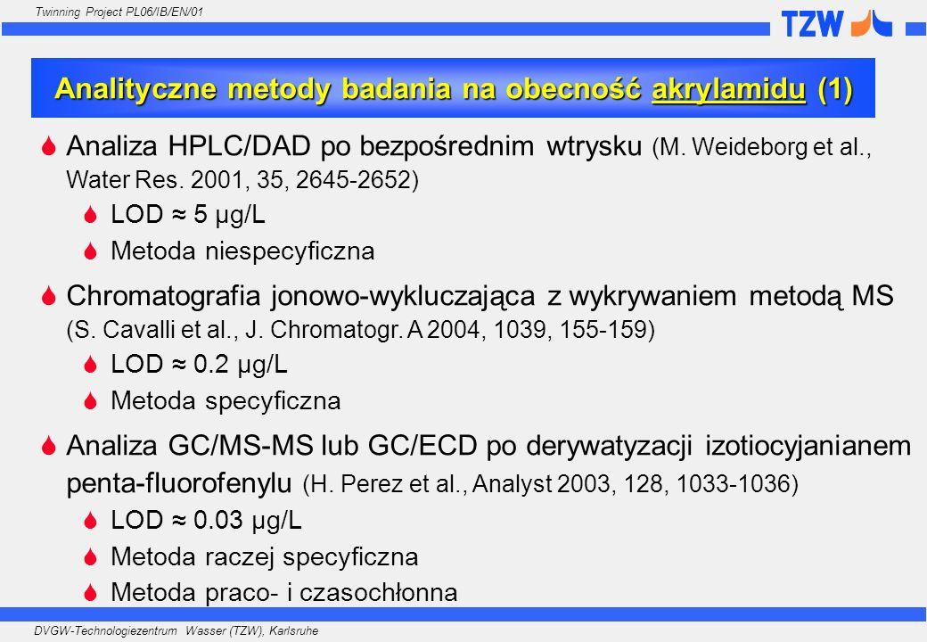 Analityczne metody badania na obecność akrylamidu (1)