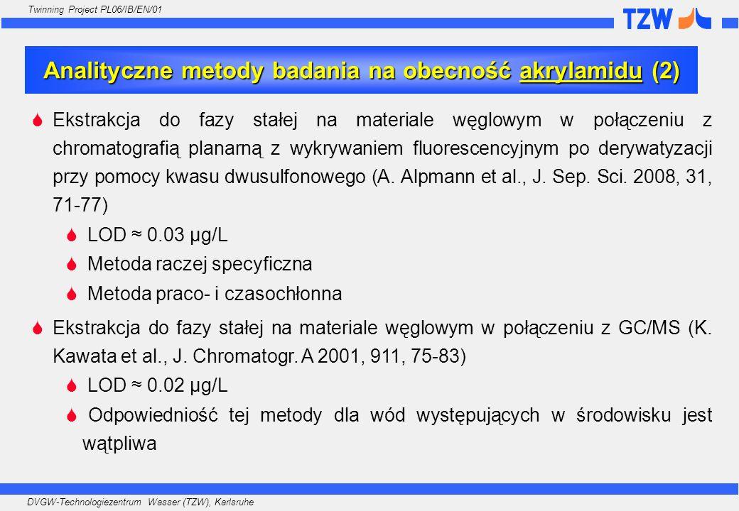 Analityczne metody badania na obecność akrylamidu (2)