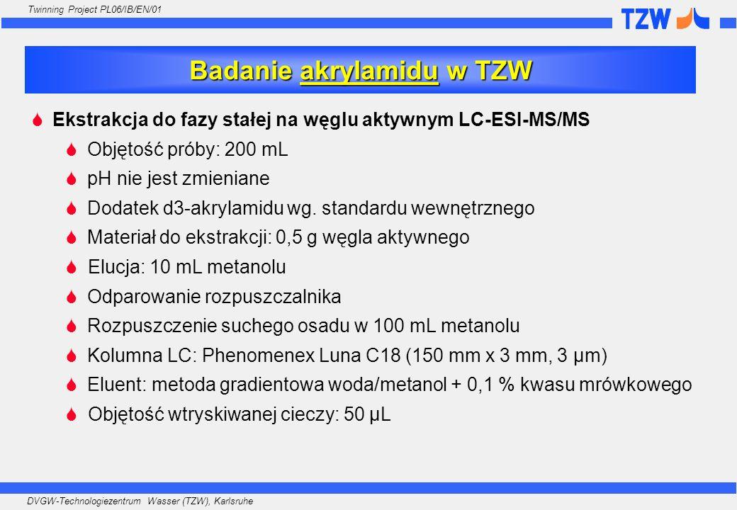 Badanie akrylamidu w TZW