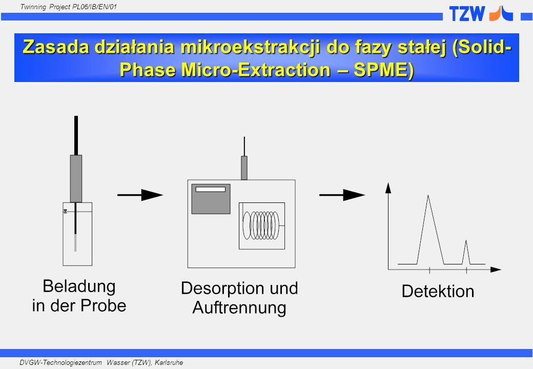 Zasada działania mikroekstrakcji do fazy stałej (Solid-Phase Micro-Extraction – SPME)