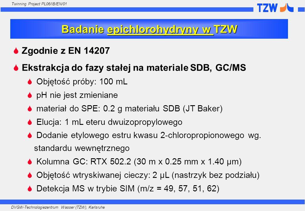 Badanie epichlorohydryny w TZW