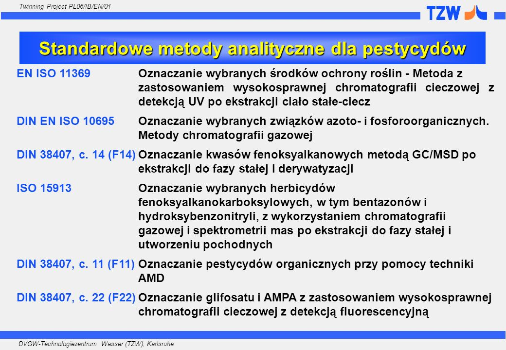 Standardowe metody analityczne dla pestycydów