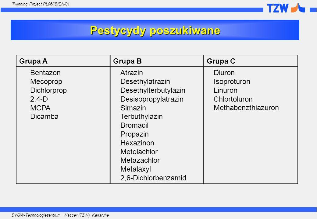 Pestycydy poszukiwane
