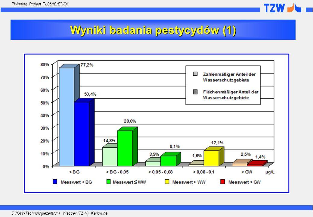 Wyniki badania pestycydów (1)