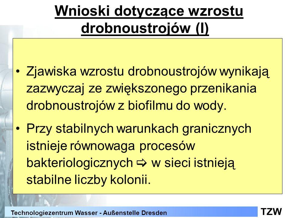 Wnioski dotyczące wzrostu drobnoustrojów (I)