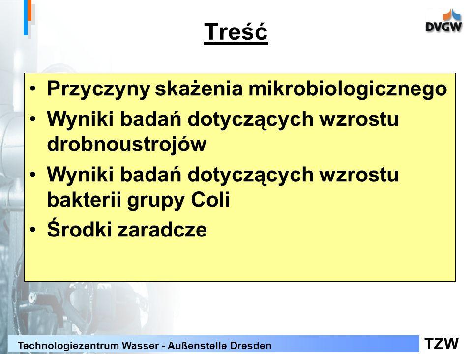 Treść Przyczyny skażenia mikrobiologicznego