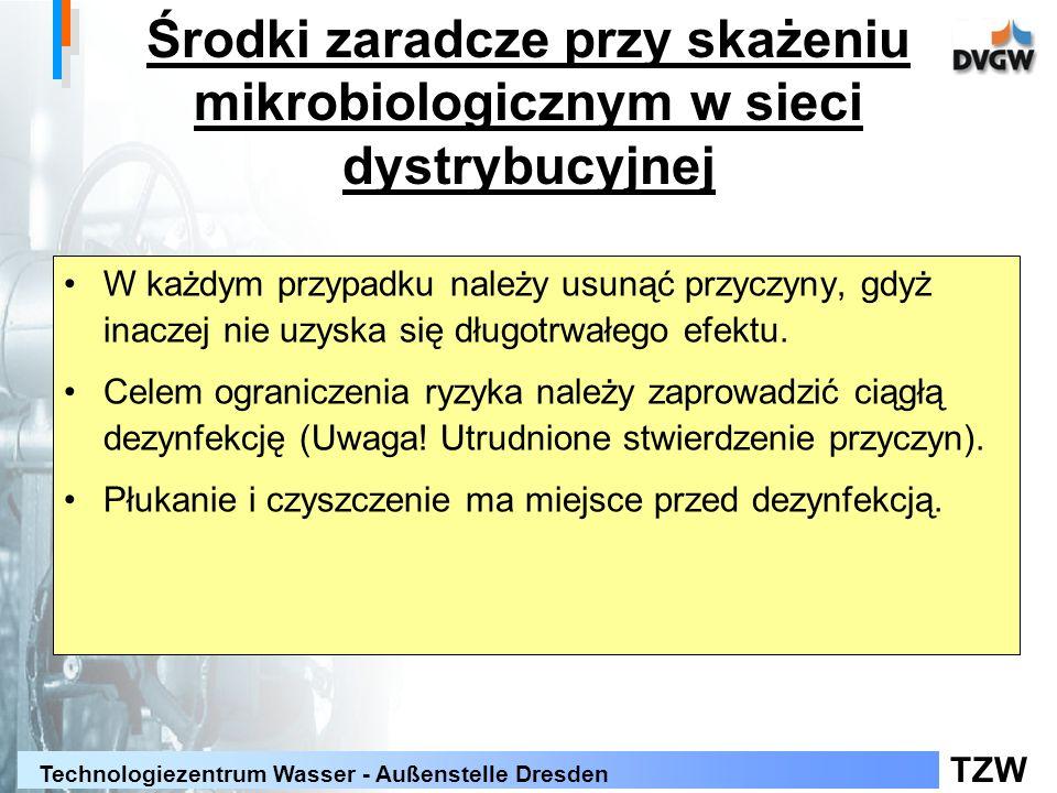 Środki zaradcze przy skażeniu mikrobiologicznym w sieci dystrybucyjnej