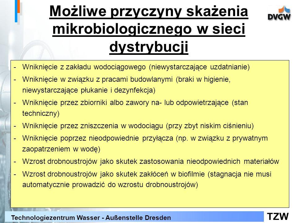 Możliwe przyczyny skażenia mikrobiologicznego w sieci dystrybucji