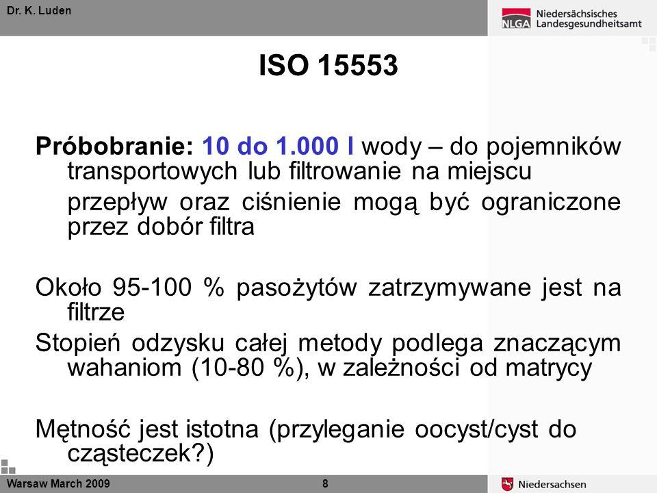 Dr. K. Luden ISO 15553. Próbobranie: 10 do 1.000 l wody – do pojemników transportowych lub filtrowanie na miejscu.