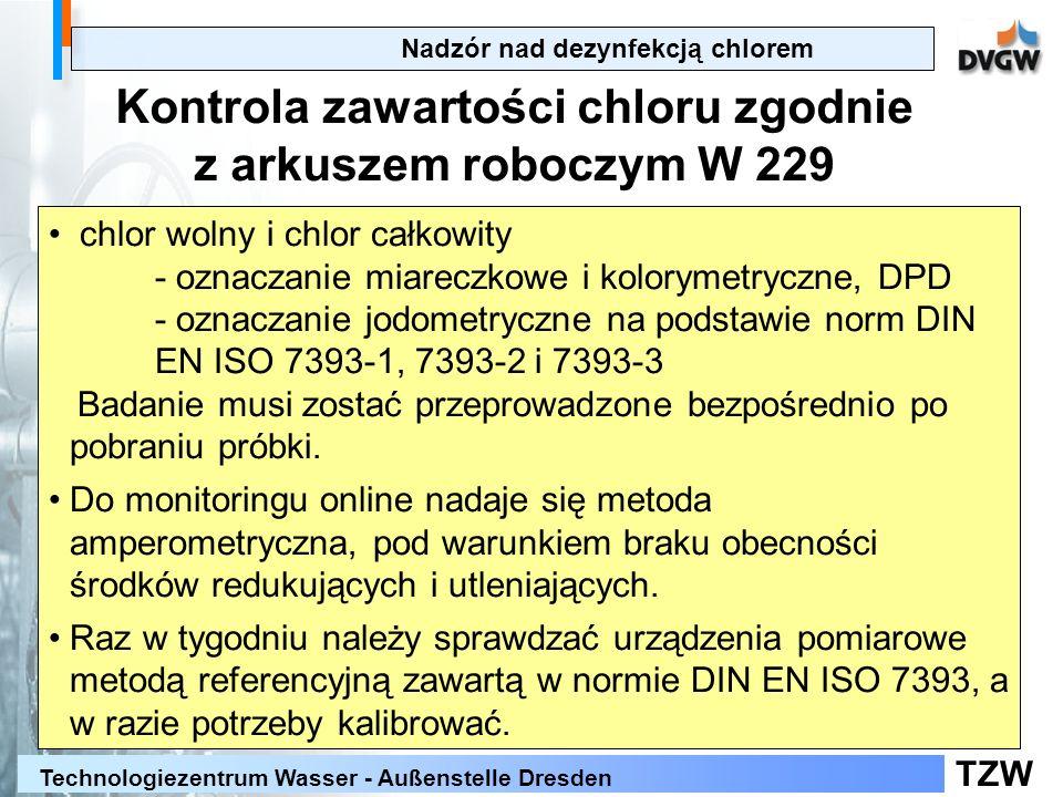 Kontrola zawartości chloru zgodnie z arkuszem roboczym W 229