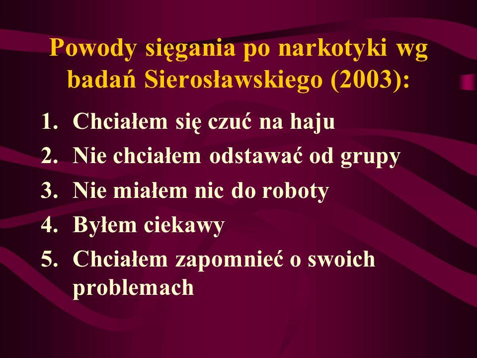 Powody sięgania po narkotyki wg badań Sierosławskiego (2003):