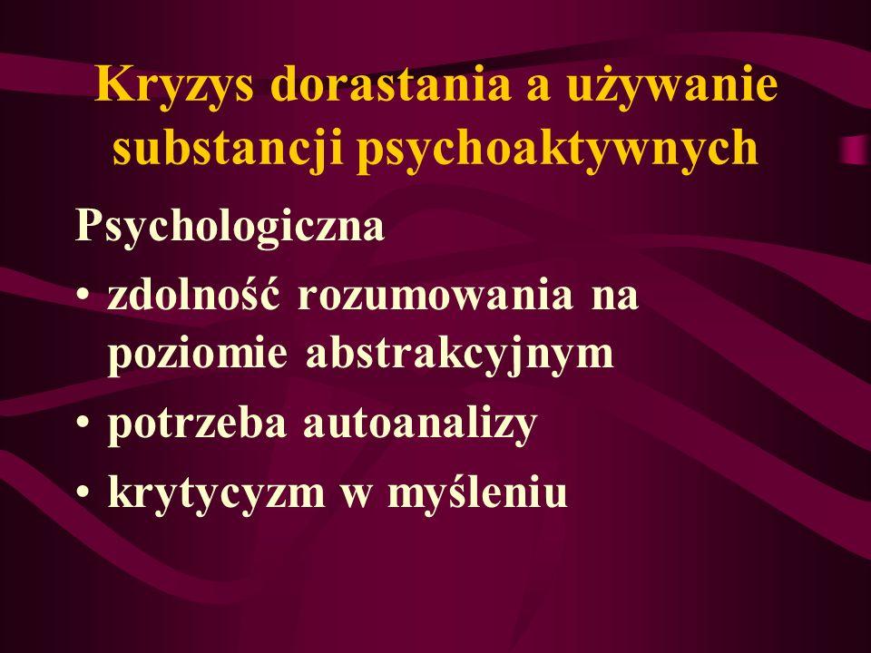 Kryzys dorastania a używanie substancji psychoaktywnych