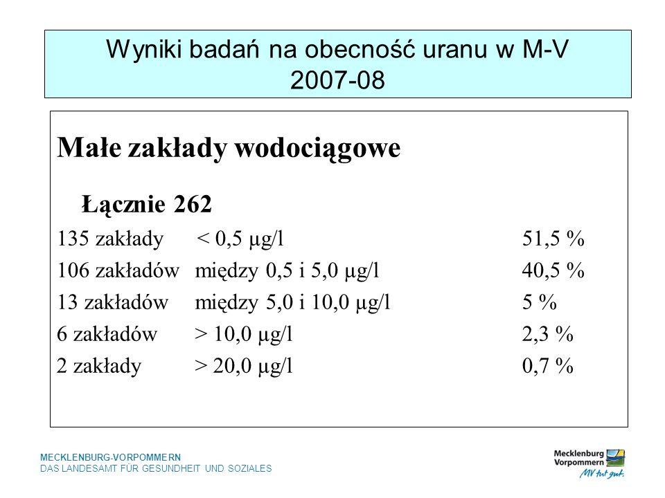 Wyniki badań na obecność uranu w M-V 2007-08