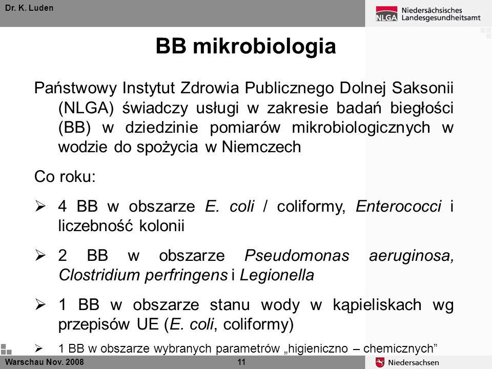 Dr. K. Luden BB mikrobiologia.