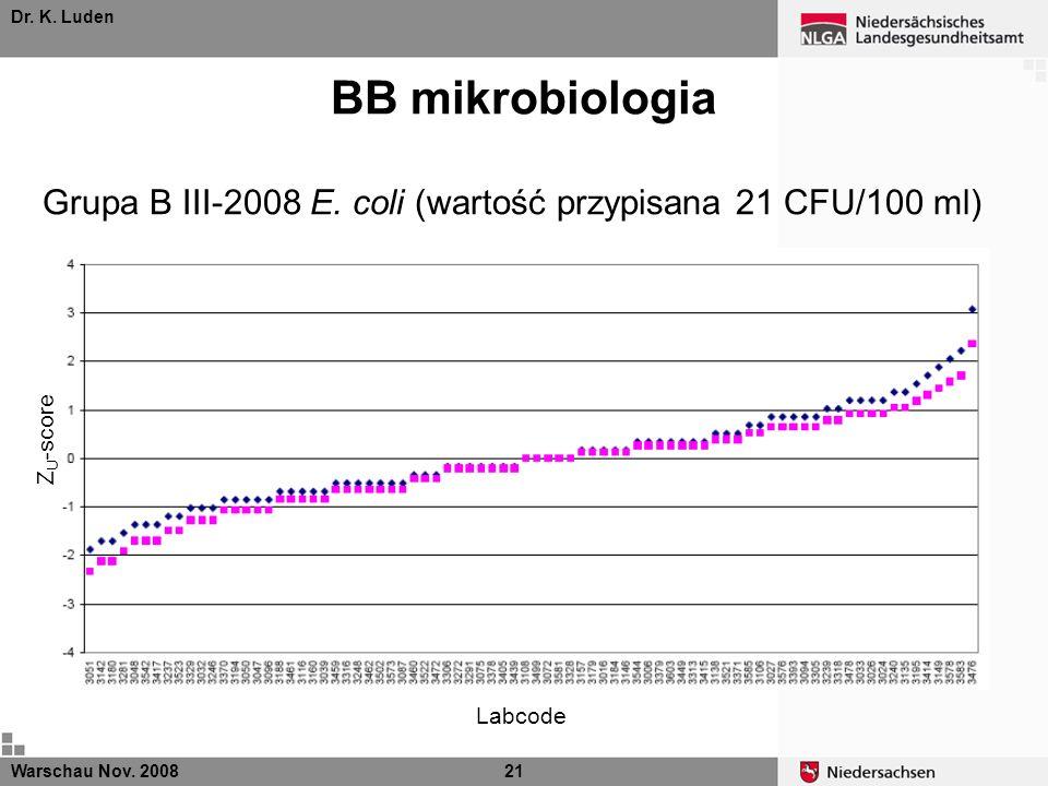 Grupa B III-2008 E. coli (wartość przypisana 21 CFU/100 ml)