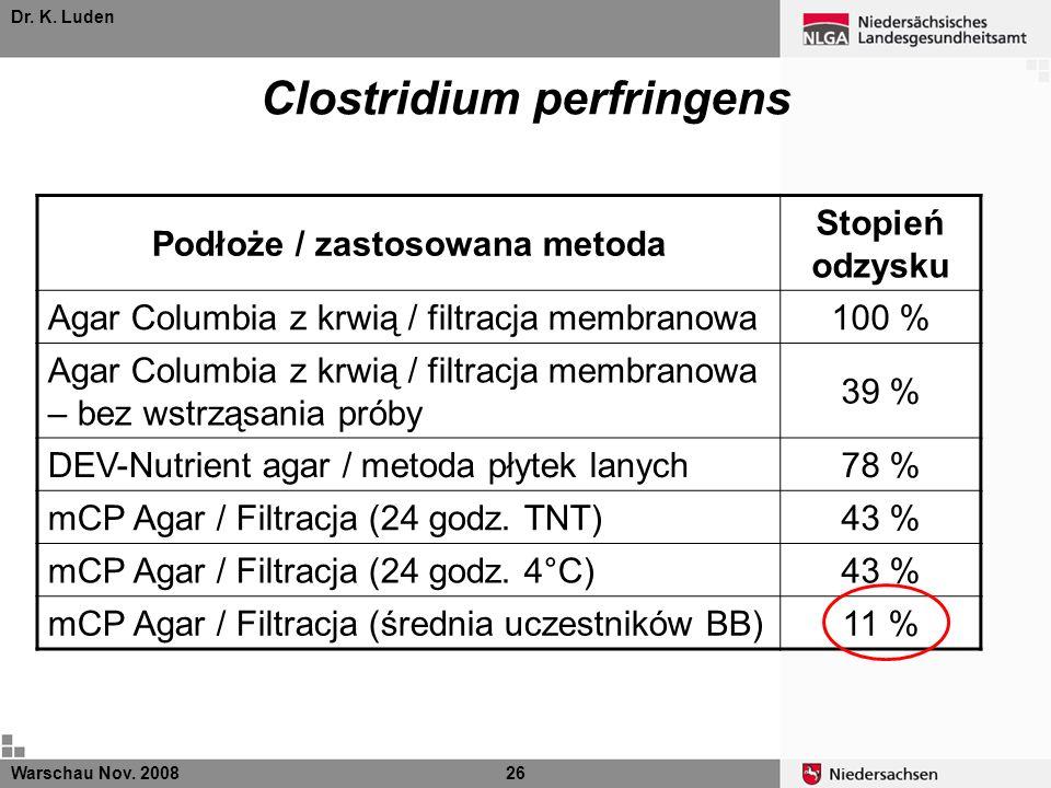Clostridium perfringens Podłoże / zastosowana metoda
