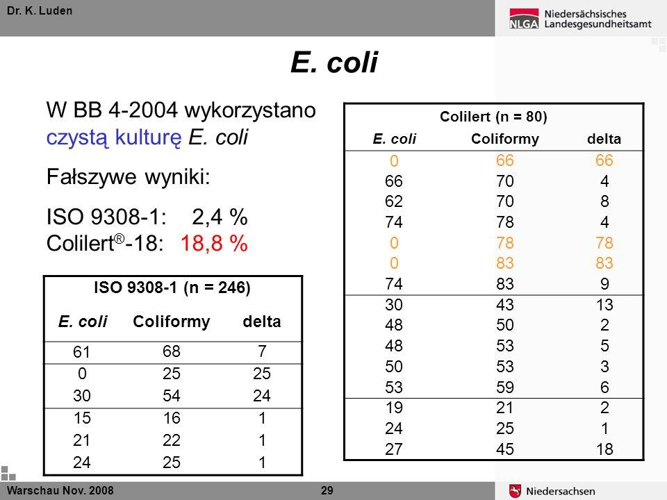E. coli W BB 4-2004 wykorzystano czystą kulturę E. coli