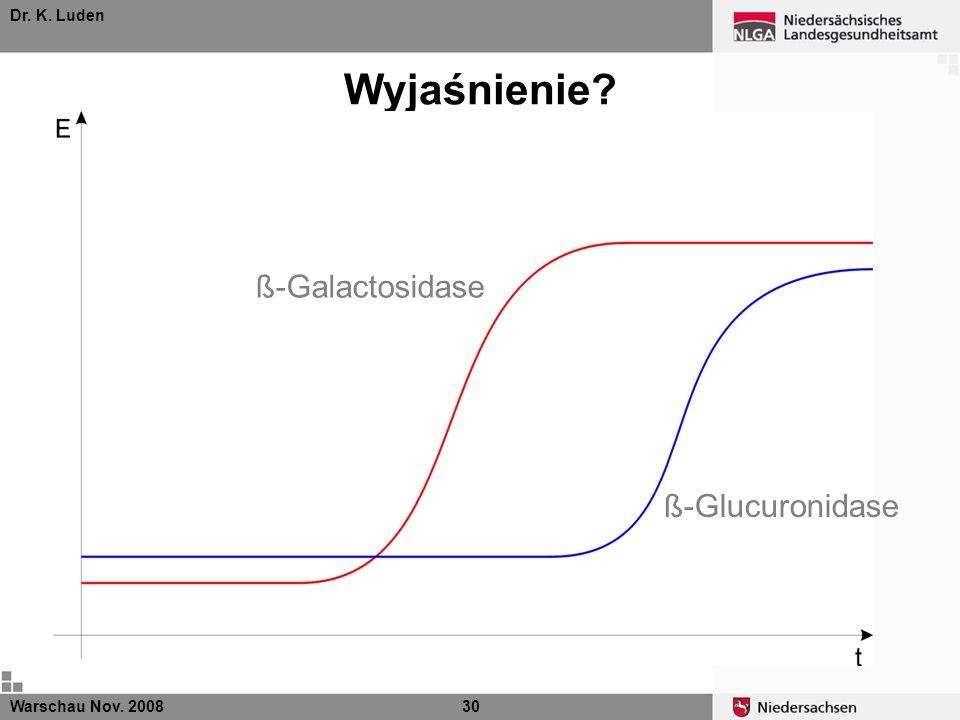 Wyjaśnienie ß-Galactosidase ß-Glucuronidase Dr. K. Luden