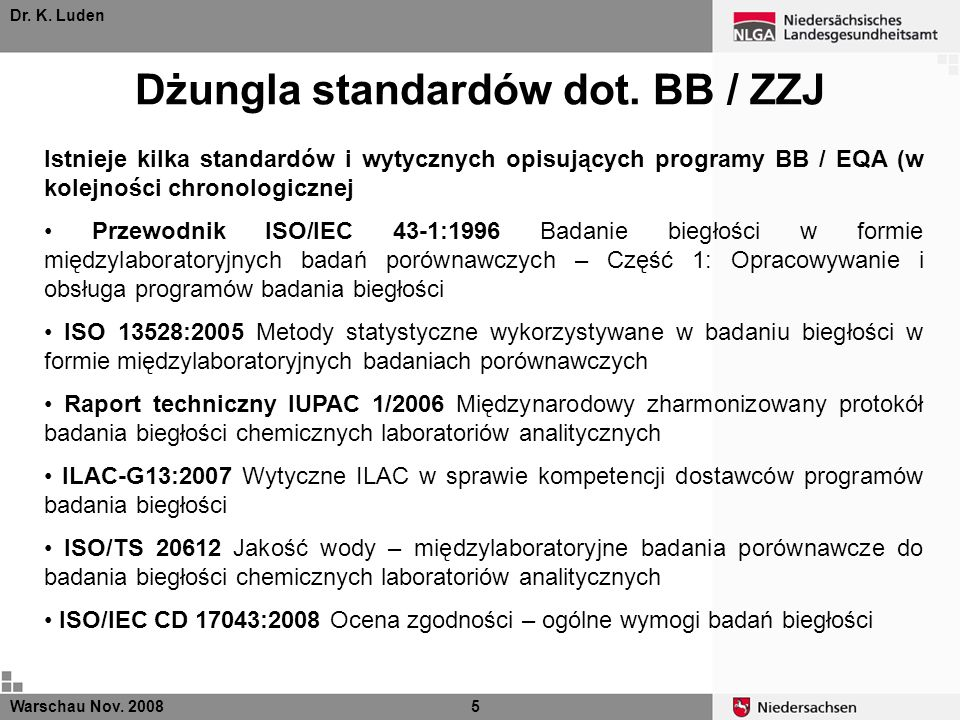 Dżungla standardów dot. BB / ZZJ