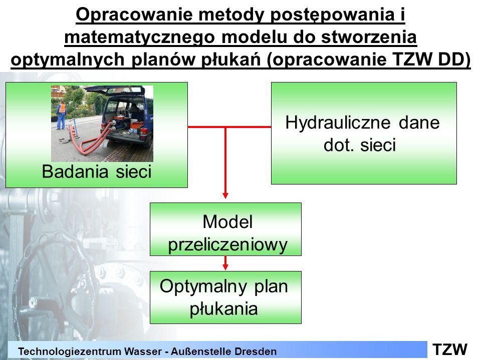 Opracowanie metody postępowania i matematycznego modelu do stworzenia optymalnych planów płukań (opracowanie TZW DD)