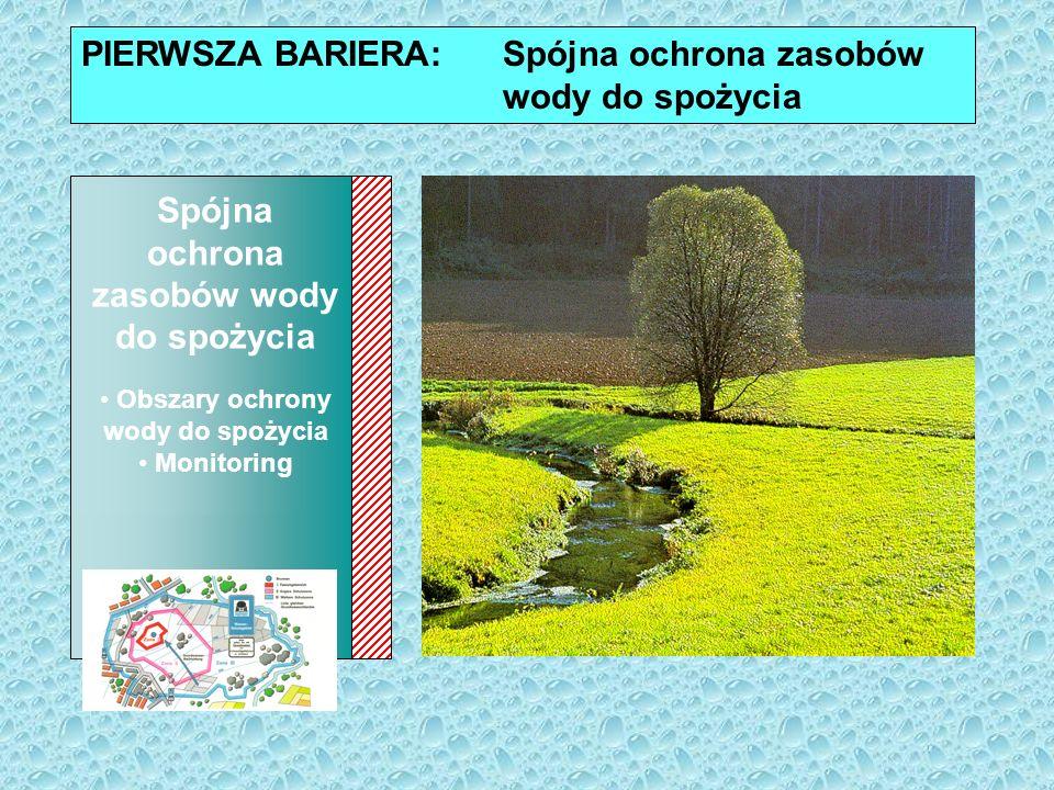 PIERWSZA BARIERA: Spójna ochrona zasobów wody do spożycia