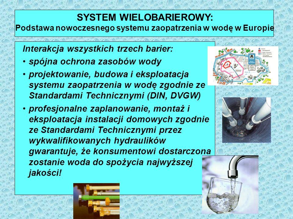 SYSTEM WIELOBARIEROWY: