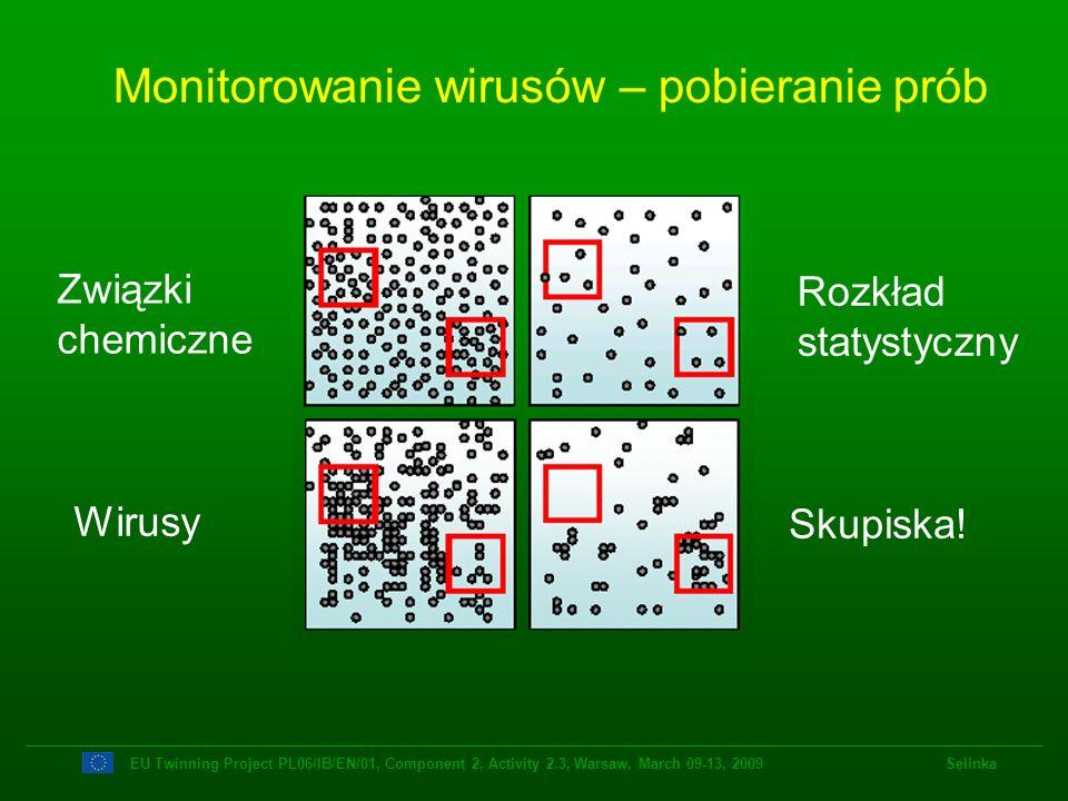 Monitorowanie wirusów – pobieranie prób