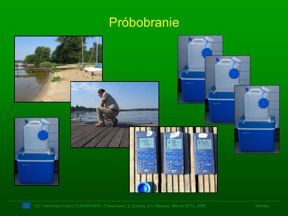 PróbobranieEU Twinning Project PL06/IB/EN/01, Component 2, Activity 2.3, Warsaw, March 09-13, 2009 Selinka.