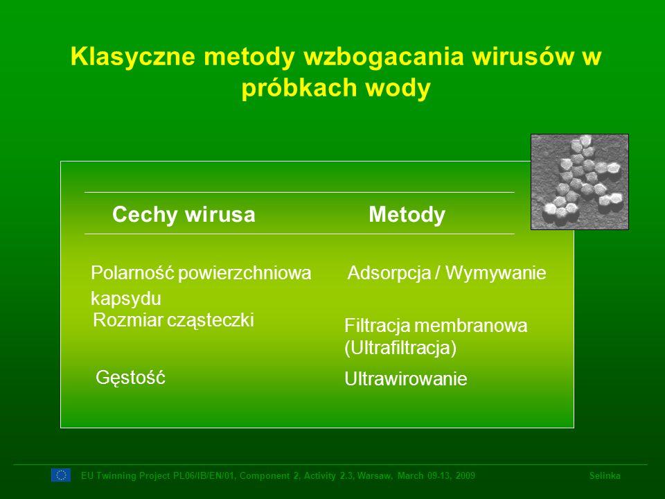 Klasyczne metody wzbogacania wirusów w próbkach wody
