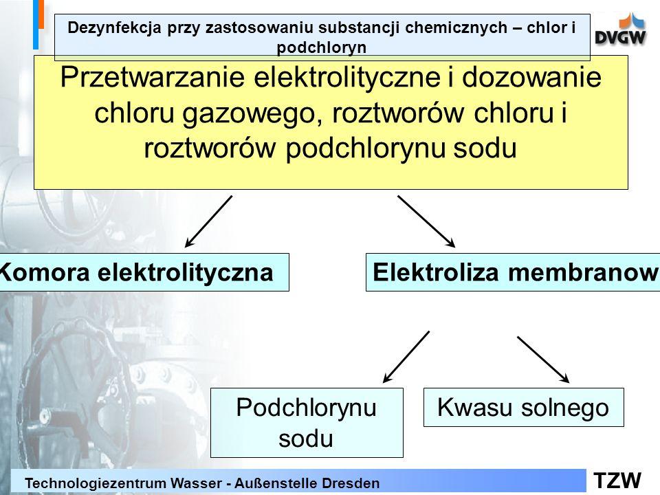 Komora elektrolityczna Elektroliza membranowa