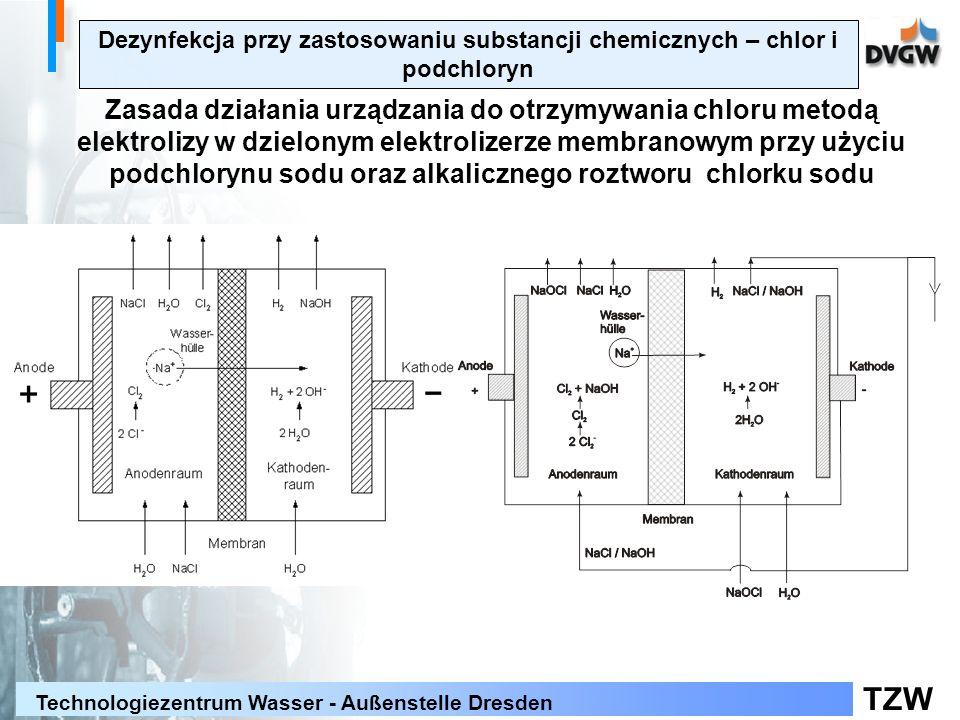 Dezynfekcja przy zastosowaniu substancji chemicznych – chlor i podchloryn