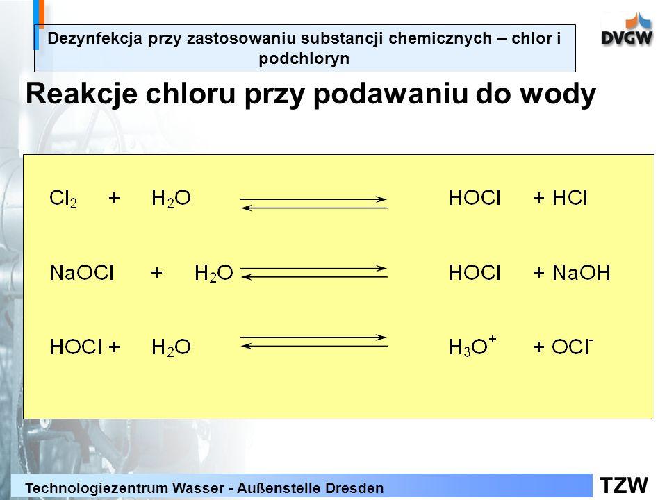 Reakcje chloru przy podawaniu do wody