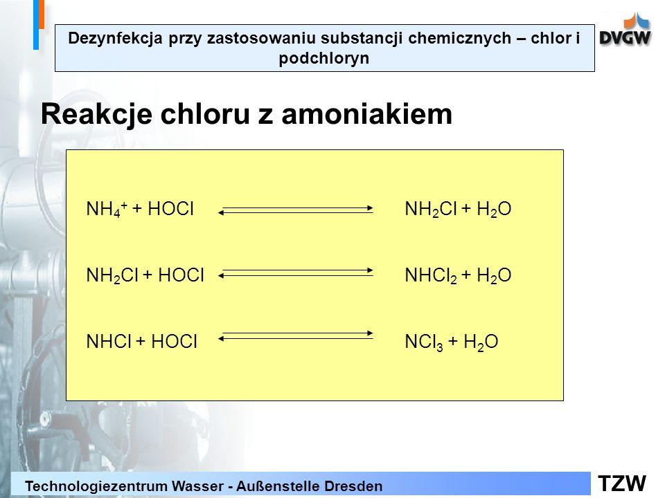 Reakcje chloru z amoniakiem