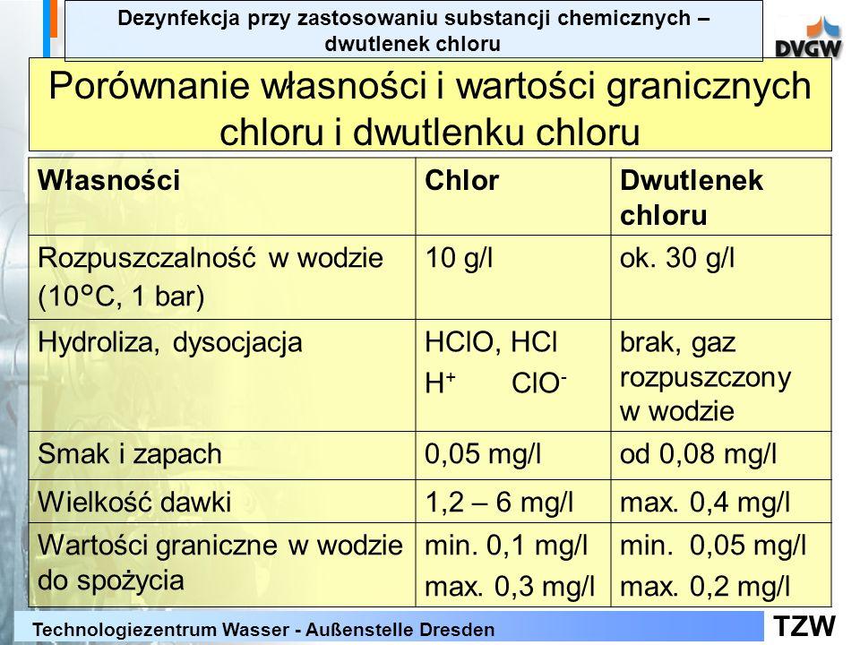 Porównanie własności i wartości granicznych chloru i dwutlenku chloru