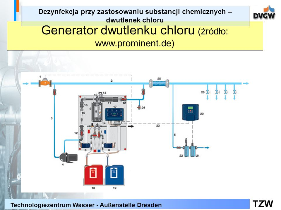 Generator dwutlenku chloru (źródło: www.prominent.de)